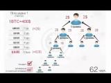 Как заработать в интернете быстро и надежно с RedeX Презентация Спикер Марина Леманн