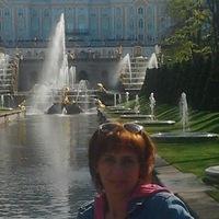 Светлана Миронченко