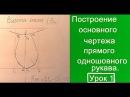 Определение высоты оката рукава
