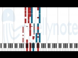 ноты Sheet Music - Everybody Wake Up (Our Finest Hour Arrives) - Dave Matthews Band