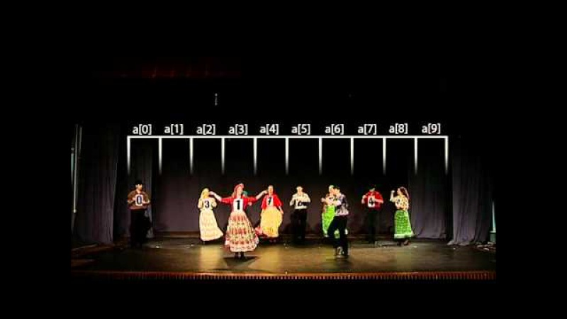 Select-sort with Gypsy folk dance