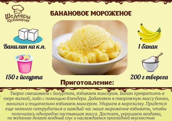 Рецепты как сделать мороженое в домашних условиях