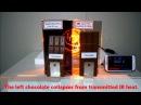 Тест Энергосберегающие пленки, на проникновение тепла.