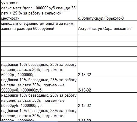 С сегодняшнего дня украинцы будут сдавать отпечатки пальцев для получения шенгенских виз - Цензор.НЕТ 1541