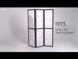 Эволюция женского нижнего белья за 100 лет