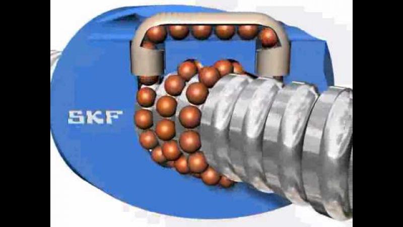 Шариковинтовые передачи качения SKF