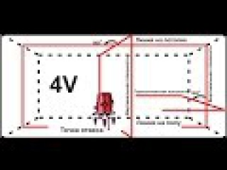 Большой обзор Построитель лазерных плоскостей ADA 3D Liner 4V