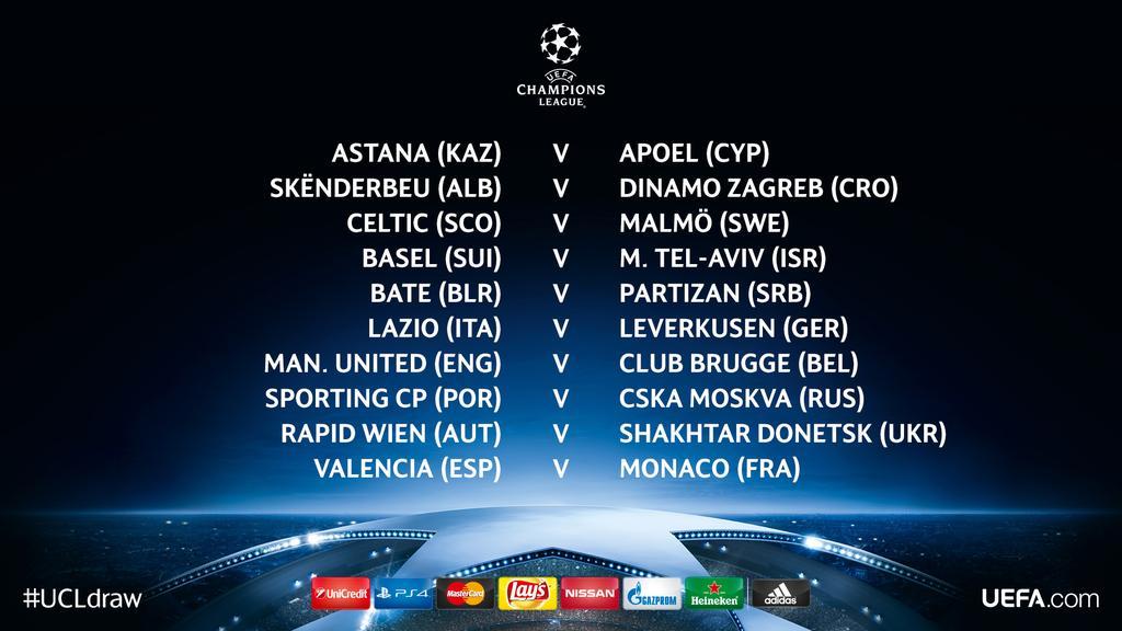 Жеребьевка Лиги чемпионов и Лиги Европы. Стадия плей-офф
