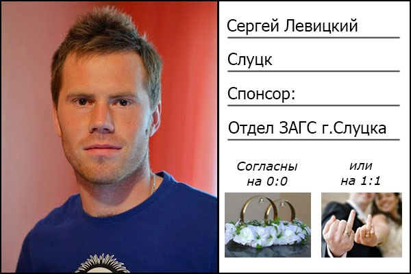 Сергей Левицкий