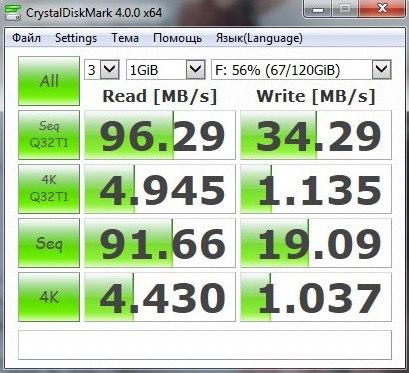 TomTop: Обзор карты памяти MIXZA 128GB (80MB/s) - все быстро и все на самом деле