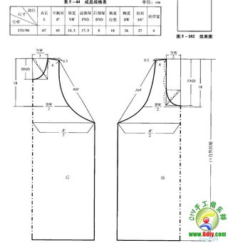 Выкройка юбки для начинающих простые выкройки своими