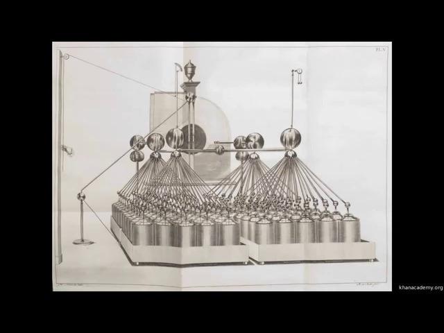 Электростатический телеграф (учебный пример)