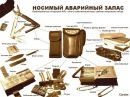 (НАЗ) Неприкосновенный Аварийный Запас. Набор выживания) (survival kit) ( NAE )