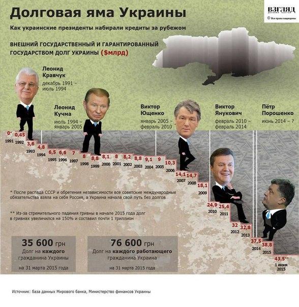В конце февраля Украина получит 300 млн долл. кредита от Японии, - Минфин - Цензор.НЕТ 2925