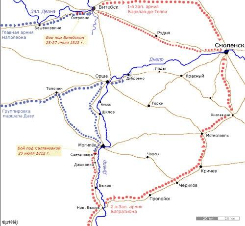 Схема соединения русских армий