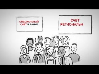 Формирование фонда капитального ремонта на специальном счете