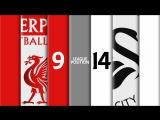 Превью к матчу 14 тура Премьер-Лиги, в котором сразятся