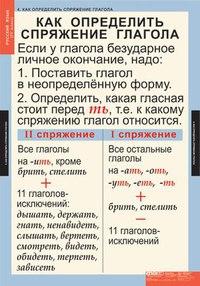 ответы на егэ по русскому языку с и львова