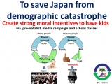 How to save Japan from demographic catastrophe