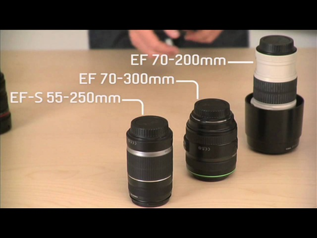 Canon EOS Chris Bray Creative Tutorial Canon DSLR Lenses