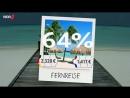 Urlaub: Online günstiger buchen übers Ausland