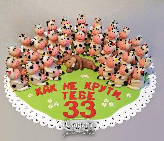 Поздравление с днем рождения женщины с 33 летием