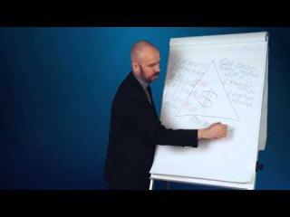 Треугольник финансового результата Филиппова. Как сделать деньги в продажах.