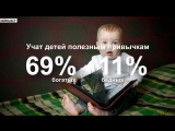 Привычки богатых и бедных людей