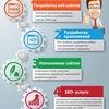 Создание сайтов Харьков (продвижение и раскрутк)
