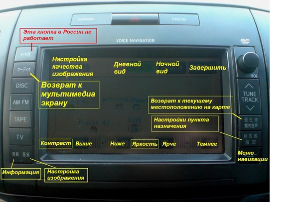 Multi Av Station Ii инструкция на русском - фото 2