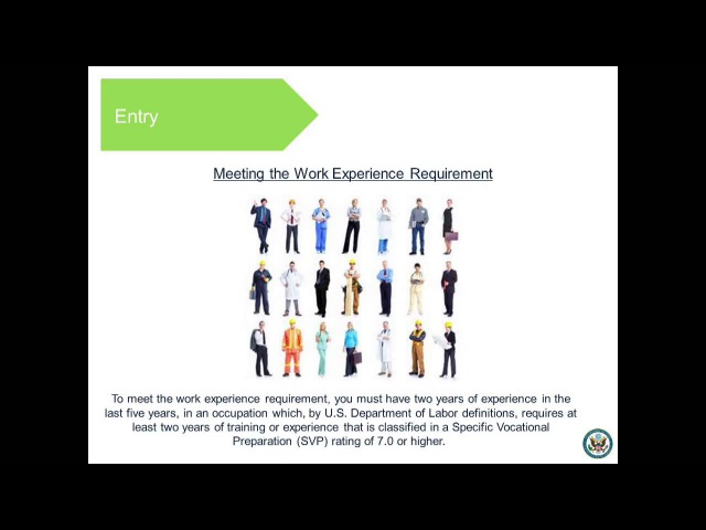 U S Diversity Immigrant Visa Program Tutorial Submitting an Entry