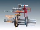 Değişken Deplasmanlı Pistonlu Tip Hidrolik Pompa Variable Displacement Piston Pump