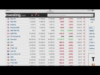 TeleTrade: Утренний обзор, 04.12.2015 - Позитивный фон для российского рынка
