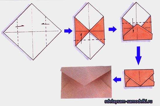 Как можно сделать конверт 290