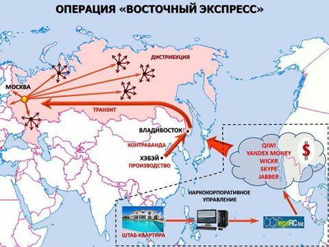 список запрещённых стероидов в россии