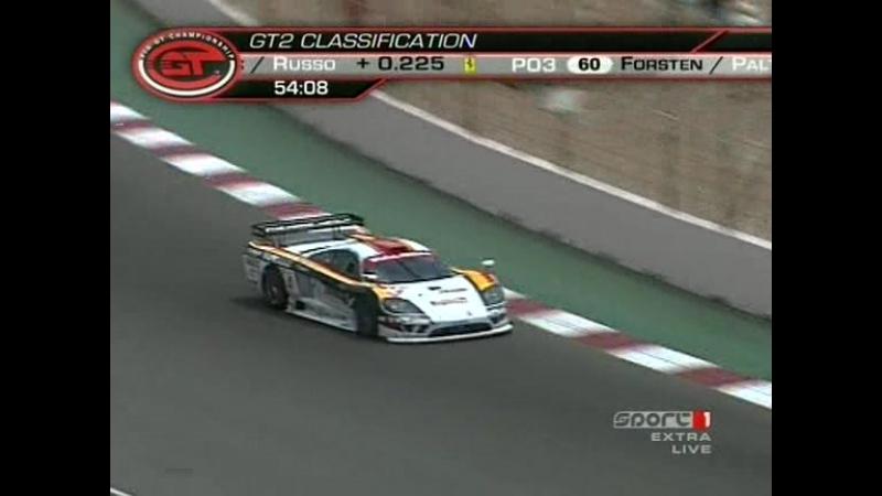 FIA GT 2008. Этап 10 - Потреро де Лос Фунес