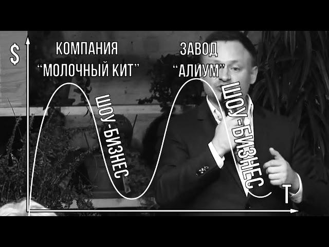 После Шоу бизнеса, заработал 1 200 000 на стройке домов. История Дмитрия Устинова из ...