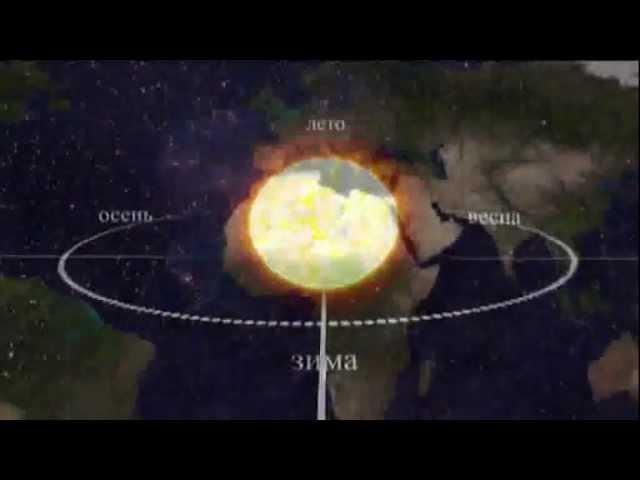 Вращение Земли вокруг Солнца. Времена года.flv