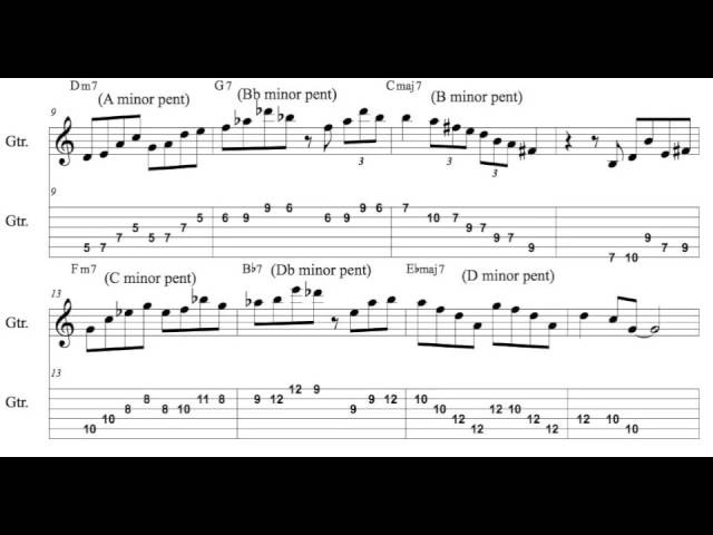 Pentatonic substitutions lesson 2 - Green Dolphin Street