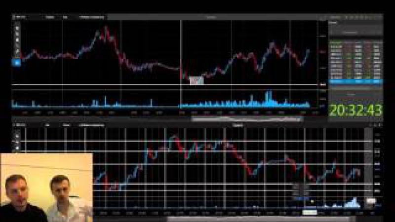 Торговля на бирже: Определение точек входа/выхода на фьючерсах.