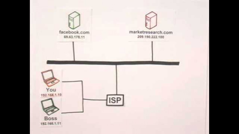 How the Internet Works in 5 Minutes