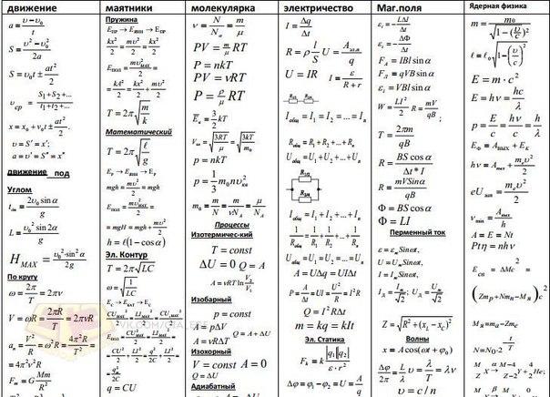 шпаргалка физике формулы по