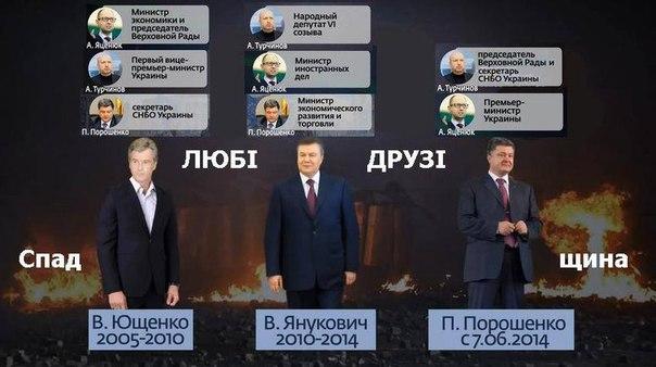 """Саакашвили опроверг слухи о своей отставке: """"Первый раз это слышу"""" - Цензор.НЕТ 2326"""