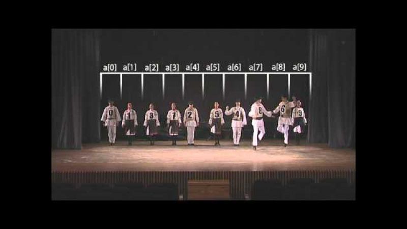 Bubble-sort with Hungarian (Csángó) folk dance