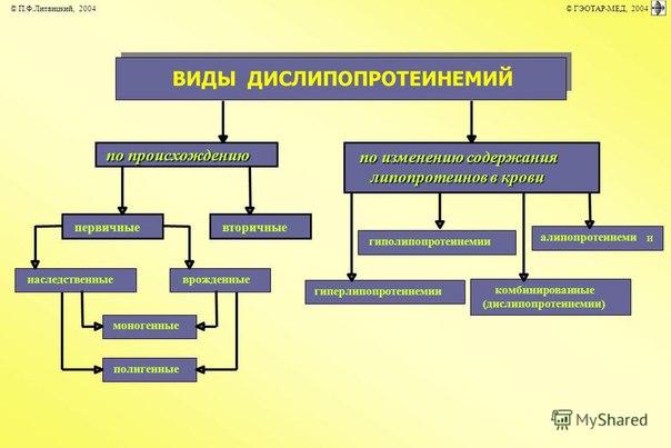 лекарственные средства от паразитов человека