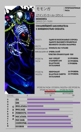 Повелитель / Владыка / Overlord (2 15) - Смотреть