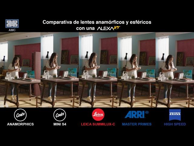 Alexa XT Leica Summilux-C, Cooke Anamorphics, Mini s4, Arri Master Primes and Zeiss High Speed