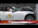 Mazda Miata MX5 Full Frontal Brick Wall Crash Test Video