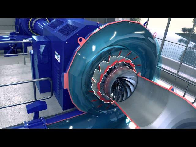 ANDRITZ HYDRO Turbine animation Francis