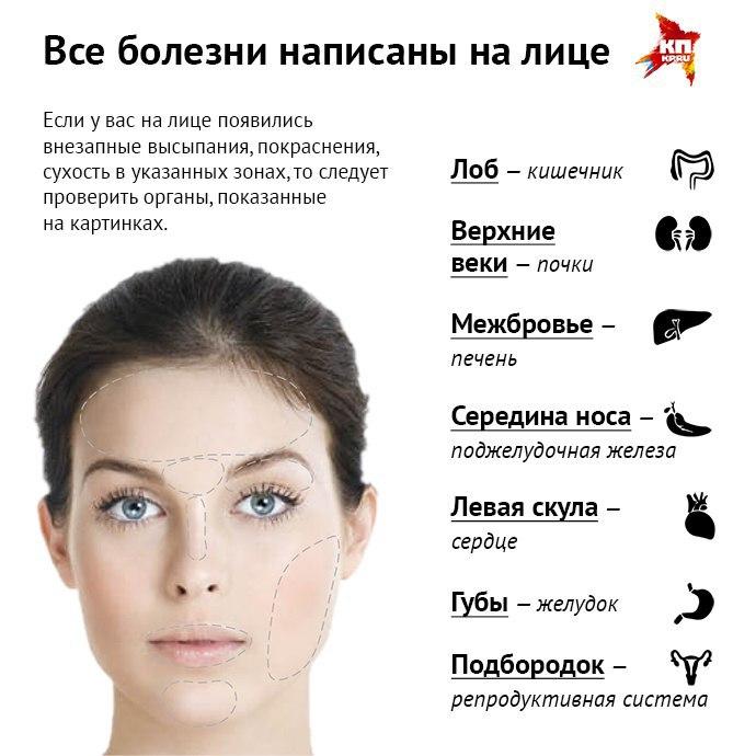 Акне самое эффективное лечение Озонотерапия целлюлита Проезд Машиностроителей Чебоксары